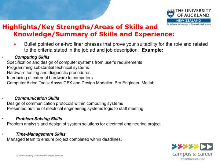 Highlights/Key Strengths/Areas of Skills and Knowledge/Summary of Skills and Experience: