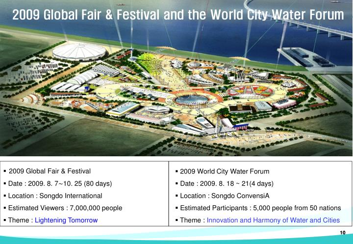 2009 Global Fair & Festival and the World City Water Forum