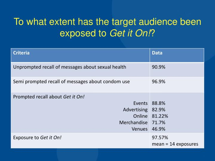To what extent has the target audience been exposed to