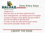 zone entry keys