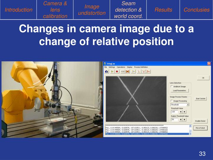Changes in camera image due to a change of relative position