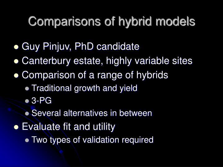 Comparisons of hybrid models