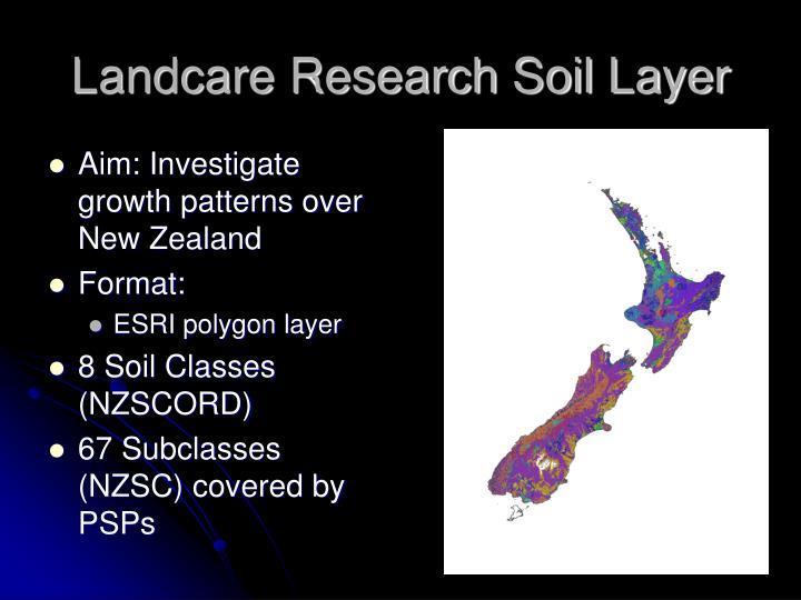 Landcare Research Soil Layer