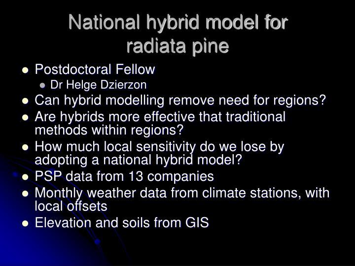 National hybrid model for