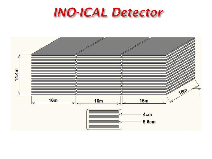 INO-ICAL Detector