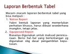 laporan berbentuk tabel