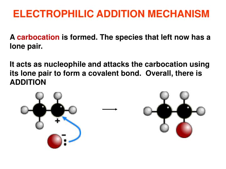 ELECTROPHILIC ADDITION MECHANISM