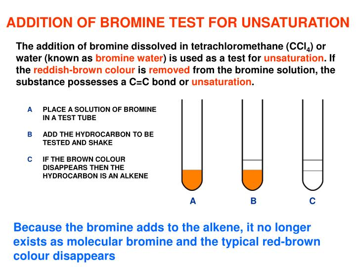 ADDITION OF BROMINE TEST FOR UNSATURATION
