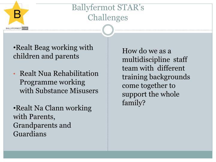 Ballyfermot STAR's