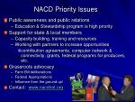 nacd priority issues