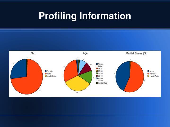 Profiling Information