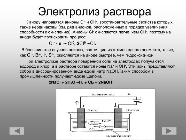 Электролиз раствора