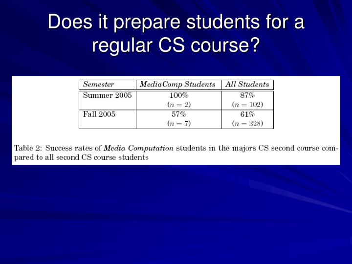 Does it prepare students for a regular CS course?