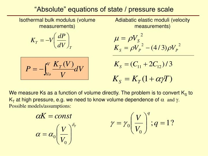 """Absolute"" equations of state / pressure scale"