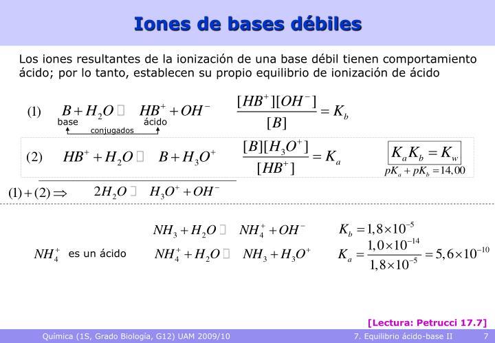 Iones de bases débiles