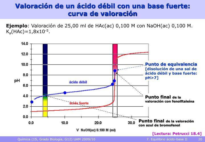 Valoración de un ácido débil con una base fuerte: