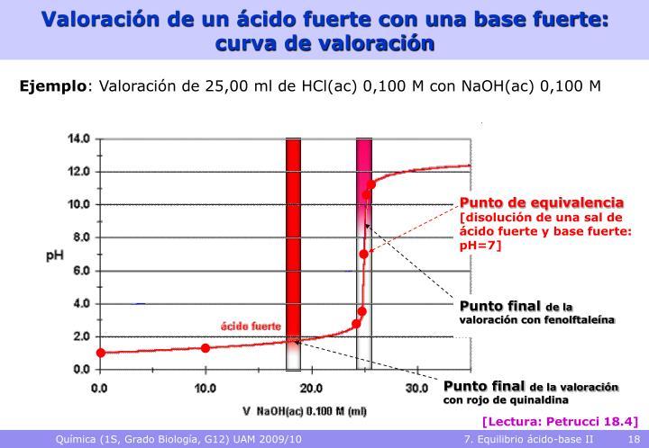 Valoración de un ácido fuerte con una base fuerte: