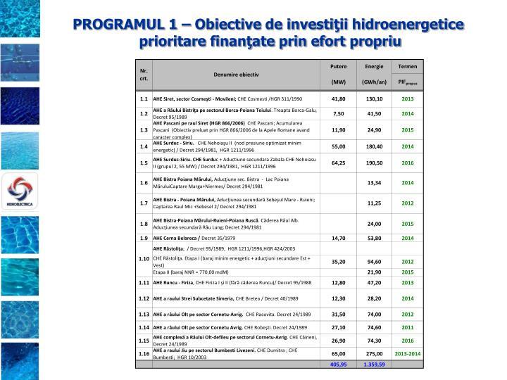 PROGRAMUL 1 – Obiective de investiţii hidroenergetice