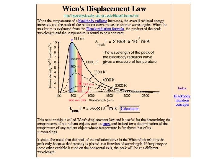 effect of wavelength and light intensity on In this simulation, you will be manipulating two variables: light intensity and light wavelength procedure: your task is to use the simulation to determine how wavelength and intensity affect the rate of photosynthesis (and the production of atp.