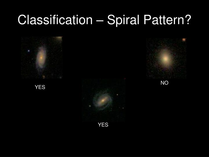 Classification – Spiral Pattern?