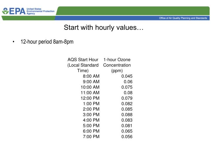 Start with hourly values…