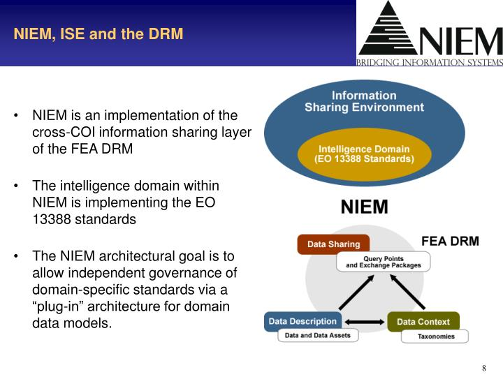 NIEM, ISE and the DRM