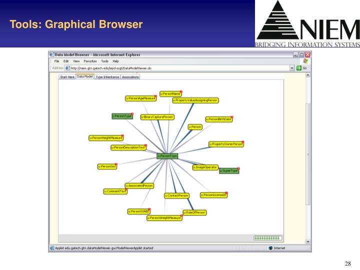 Tools: Graphical Browser