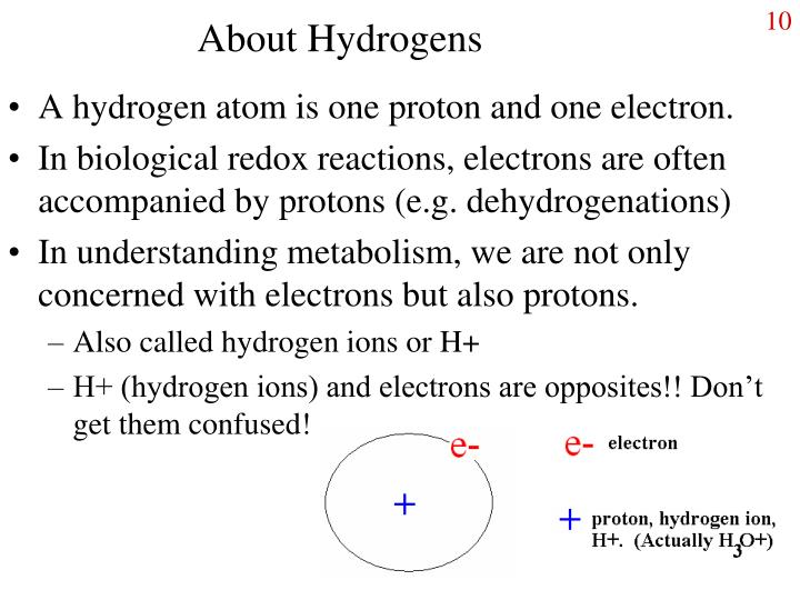 About Hydrogens