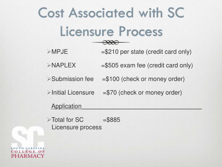 Cost Associated with SC Licensure Process