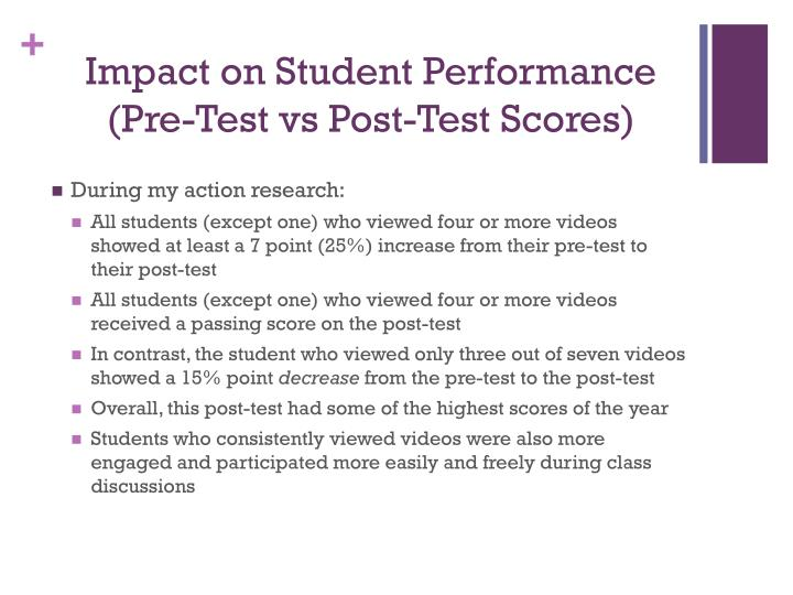Impact on Student Performance (Pre-Test