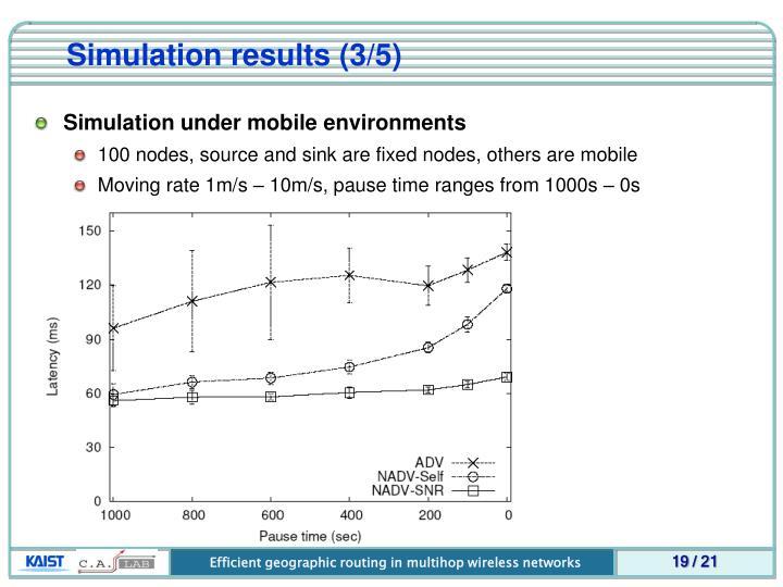 Simulation results (3/5)