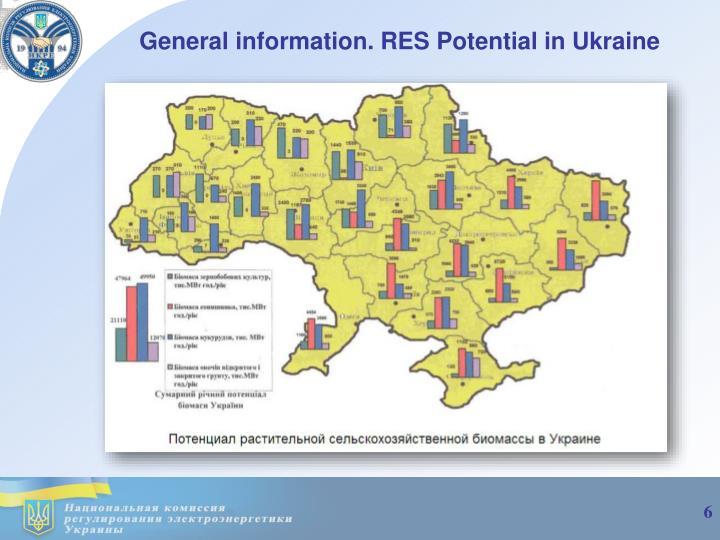 General information. RES Potential in Ukraine