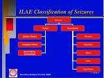 ilae classification of seizures