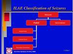 ilae classification of seizures1