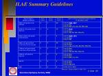 ilae summary guidelines