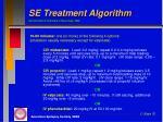 se treatment algorithm3