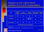 summary of aan evidence based guidelines level a or b recommendation