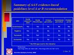 summary of aan evidence based guidelines level a or b recommendation1