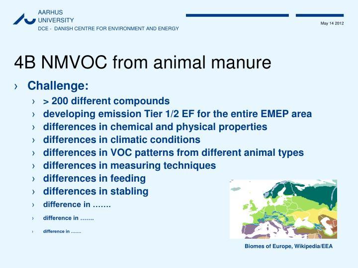 4b nmvoc from animal manure
