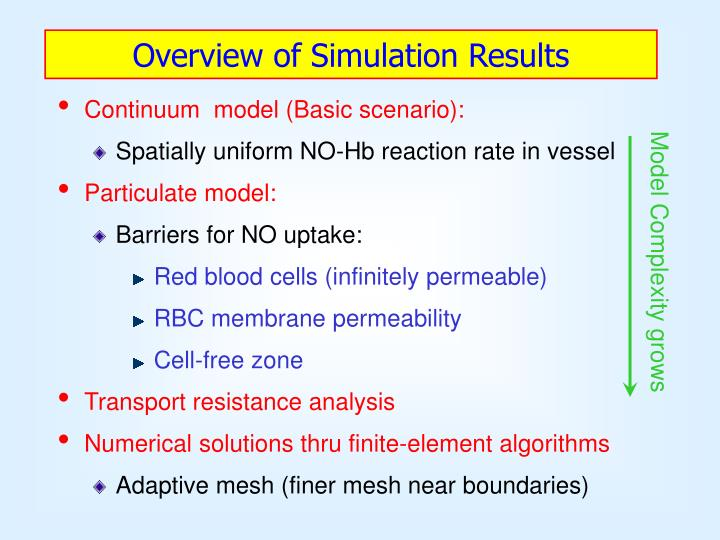 Overview of Simulation Results