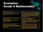 examples grade 4 mathematics