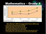 mathematics grade 4