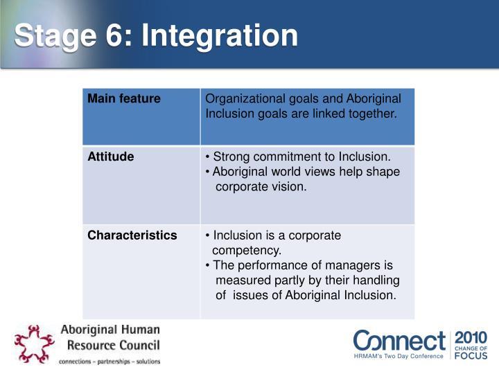 Stage 6: Integration