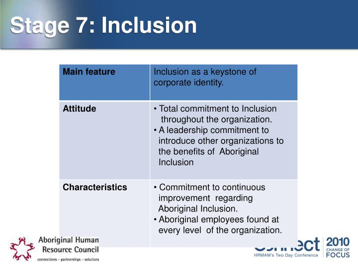 Stage 7: Inclusion