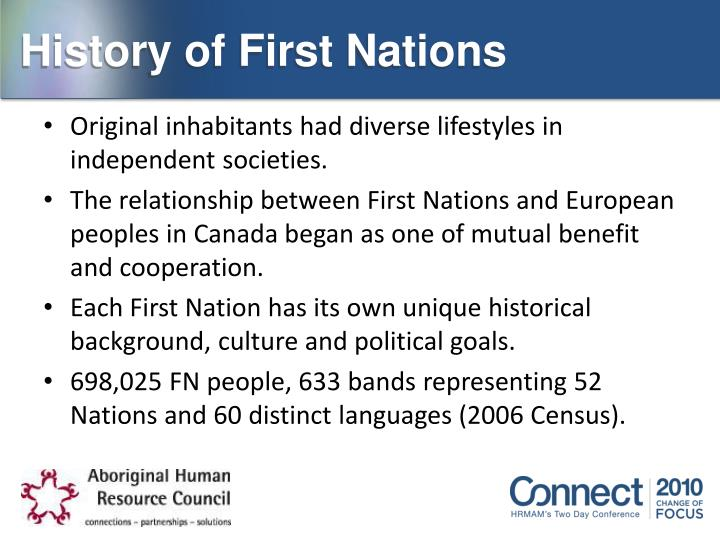 History of First Nations