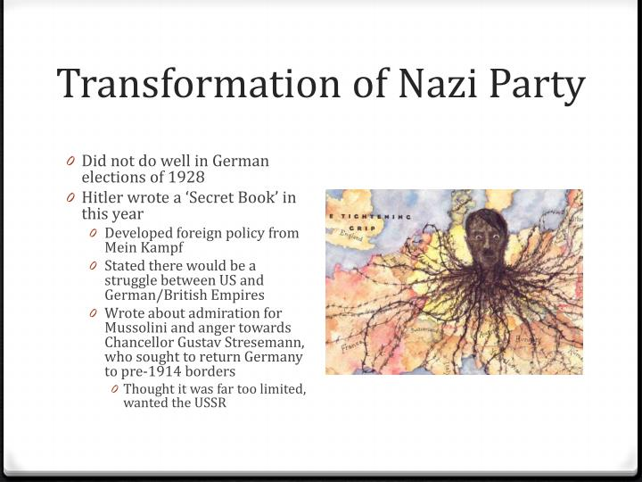 Transformation of Nazi Party