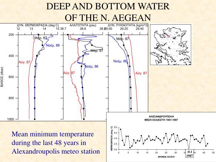 DEEP AND BOTTOM WATER