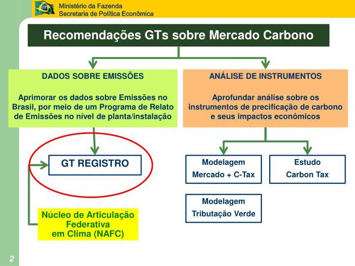 Recomenda es gts sobre mercado carbono