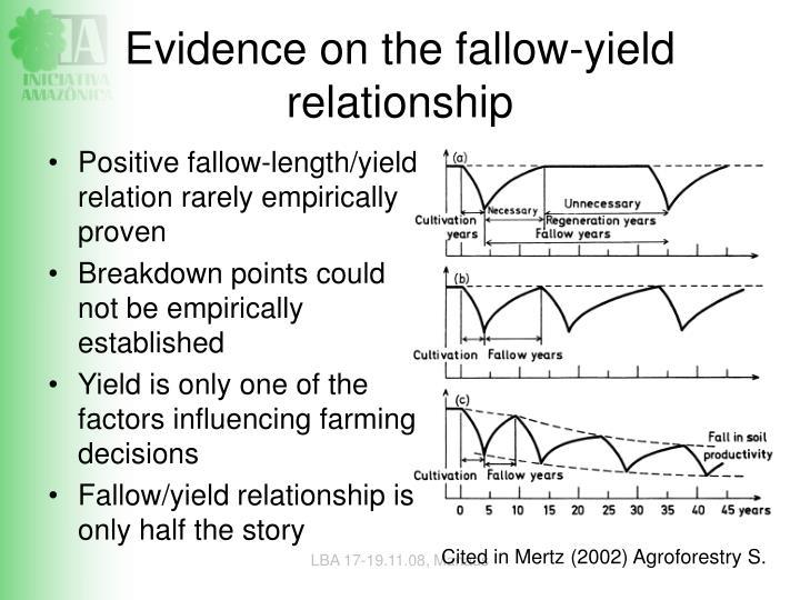 Positive fallow-length/yield relation rarely empirically proven