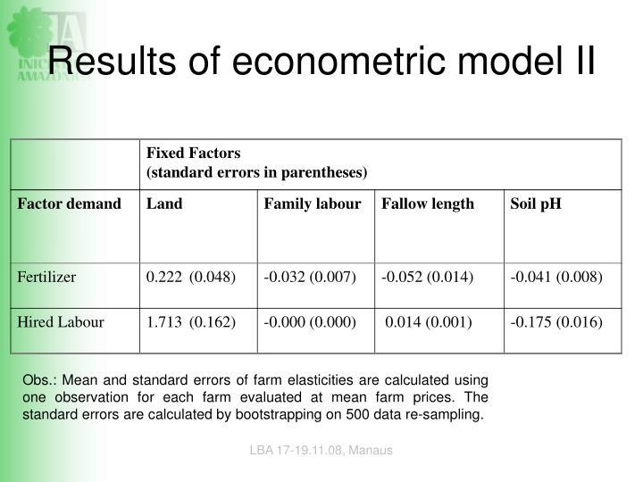 Results of econometric model II
